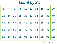 Printable Number Count By Charts