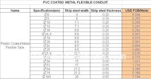 Electrical Conduit Sizing Chart Pvc Coated Metal Flexible Conduit G I Flexible Conduit Flexible Cable Conduit Buy Pvc Coated Steel Conduit Flexible Electrical Conduit Flexible