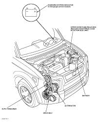 Need to know how to remove and install the serpentine belt on a
