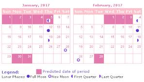 Period Calculator Period Forecast Calendar Mymonthlycycles