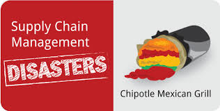 Chipotle Organizational Structure Chart Supply Chain Management Disasters Chipotle Mexican Grill