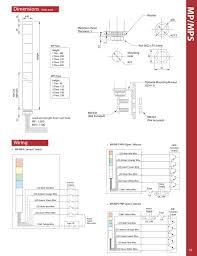 patlite met wiring diagram wiring diagram for you • patlite lme 02l wiring diagram nice place to get wiring diagram u2022 rh vivelavidablog com patlite manual patlite signal tower