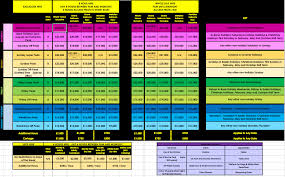 Bank Database Design Tables Pricing Table Mysql Table Design I Need The Database Design