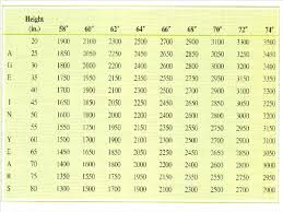 Incentive Spirometer Goal Chart Incentive Spirometer Volume Chart Best Picture Of Chart
