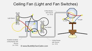 ceiling fan switch wiring diagram ceiling fan and light on same switch at Ceiling Fan Wiring Diagram Single Switch
