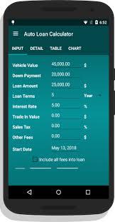 Auto Loan Calculator App