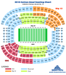 Dallas Cowboys Seating Chart Cotton Bowl Seating Chart Ticketcity Insider