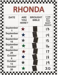 Sunday School Chart Ideas Bible Class Attendance Chart Rhonda Google Search
