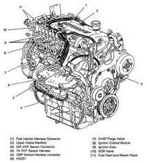 similiar 1999 chevy venture engine diagram keywords 1995 chevy silverado fuse box diagram on chevy tracker engine diagram