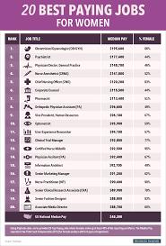 highest paying jobs for women business insider best paying jobs for women 02