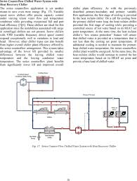 Series Counterflow Chiller Design Heat Recovery From Chilled Water Systems Applications For