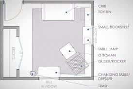 Business Plan Garden Center Layout Ideas Plant Nursery Magnificent
