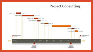 Powerpoint Office Timeline Project Consulting Timeline Template Made With Free