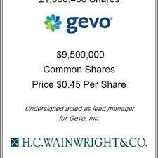 Gevo Stock Quote