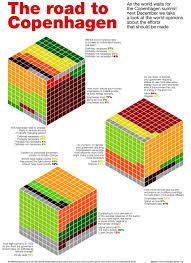 Iso Cube Pie Chart Survey Results Peltier Tech Energy