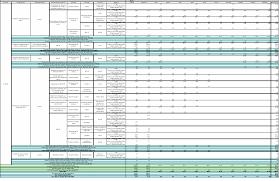 Отчет по преддипломной практике в филиале ОАО Иркутскэнерго Ново  Отчет по преддипломной практике в филиале ОАО Иркутскэнерго Ново Зиминская ТЭЦ