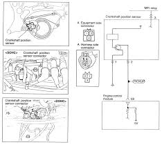 wiring diagram of crankshaft position sensor wiring maxima crank position sensor wiring diagram maxima auto wiring on wiring diagram of crankshaft position sensor