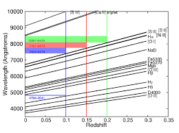 Hector: a modular integral field spectrograph instrument for the  Anglo-Australian Telescope