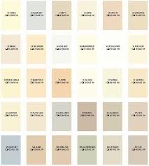 La Habra Stucco Color Samples La Habra Premium Lifestyles