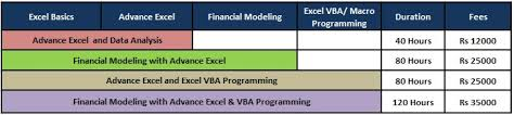 Financial Modelling With Advance Excel And Vba Eduascent
