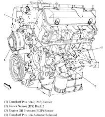 2007 chevy impala 3 5 engine diagram wiring diagram perf ce 07 impala 3 5 engine diagram wiring diagram centre 2007 chevy impala 3 5 engine diagram