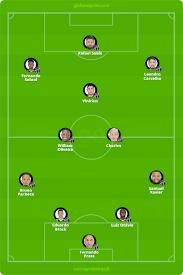 Ceará x Vitória: veja como assistir, escalações, desfalques e arbitragem |  copa do brasil