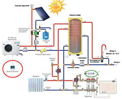 heat pump snap energetika heat pump and solar panel wiring diagram