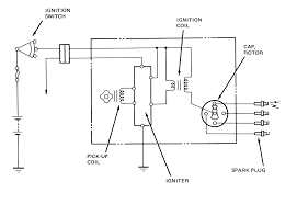 wiring diagram of ignition system wiring diagram and hernes ignition system wiring diagram mustang fuse diagrams
