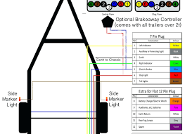 7 wire trailer plug diagram awesome ford f 150 pin wiring of 0 wiring diagram for trailer in south africa fresh ford f 150 7 pin 6 square wire