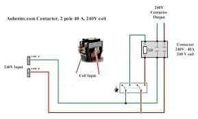 bryan ac contactor wiring diagram bryan discover your wiring air conditioner contactor wiring diagram wiring diagram