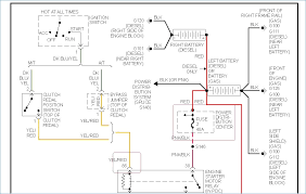 87 jeep yj fuse diagram auto electrical wiring diagram 87 jeep yj wiring diagram jeep auto wiring diagram