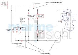 wiring diagram boat on wiring images free download images wiring Pontoon Boat Wiring Diagram wiring diagram boat on port and starboard ship diagram tracker boat wiring diagram pontoon boat wiring diagram pontoon boat wiring diagram free