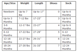koala baby shoes size chart charlie the cavalier baby clothes shoes and socks size chart