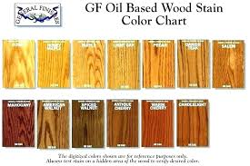 Minwax Oil Based Stain Color Chart Miniwax Wood Stain Androidtvbox Com Co