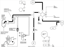 95 ford f150 wiring diagram fresh ford f 150 4 9 engine diagram 95 ford f150 wiring diagram fresh 1995 ford f150 cruise control wiring diagram electrical systems