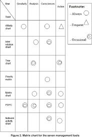 Process Decision Program Chart Semantic Scholar