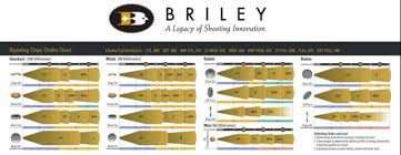Set Of 6 Six Briley Stainless Browning Invector Plus Choke Tubes With Case