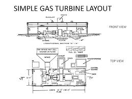 gas turbine power plants ppt video online download gas power plant layout+pdf simple gas turbine layout