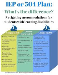 504 And Iep Comparison Chart 504 Plan Or Iep Whats The Difference School Stuff