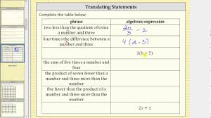translating statements to algebraic expressions key words