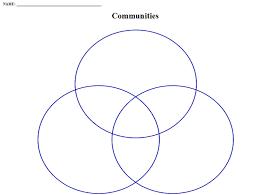 Triple Venn Diagram Triple Venn Diagrams Printable Printable Diagram
