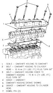 olds alero engine diagram on wiring diagram 2001 oldsmobile alero engine diagram wiring library ford contour engine diagram olds alero engine diagram