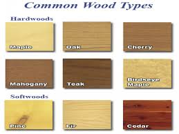 kinds of wood for furniture. Types Of Wood Furniture. Furniture D Kinds For R