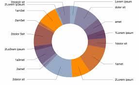 D3 Js Data Driven Documents Donut Chart Data