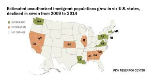 U.S. Unauthorized Immigrant Population Level Since <b>2009</b> | Pew ...