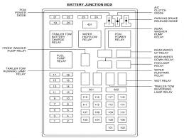 2000 expedition fuse box diagram wiring diagrams ford xlt puzzle 2001 ford excursion fuse box location at 2000 Ford Excursion Interior Fuse Box Diagram