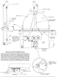 hobart dishwasher am14 wiring diagram wirdig dishwasher wiring diagram hobart car wiring diagram