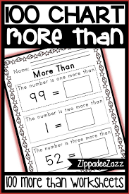 Three Hundred Chart Worksheets For 100 Hundred Chart One Two Three More Than