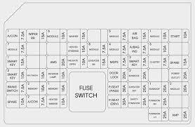 hyundai tucson (2016) fuse box diagram auto genius How To Open Haundai Fuse Box hyundai tucson (2016) fuse box diagram