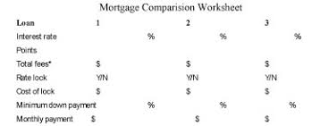 Comparing Mortgage Lenders Tips For Comparing Mortgage Lenders Dummies